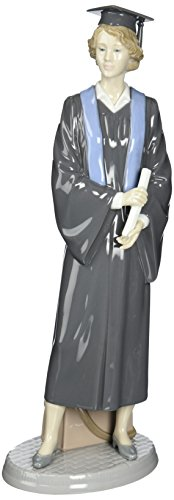 Lladro Gifts - Lladro Her Commencement Porcelain Figurine
