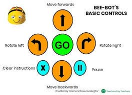 TTS Bee-bot Educational Robot Helps to Teach Algorithms | Improve Directional Language and Programming Skills | Rechargeable - Pack of 2 by TTS (Image #2)