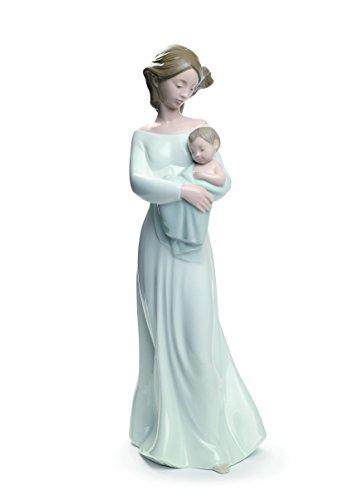 NAO 2001674 My Dearest Figurine by NAO