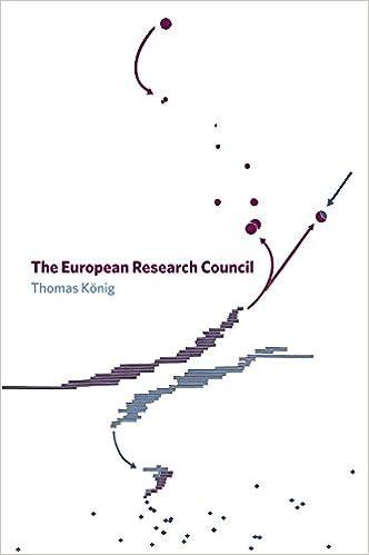 The European Research Council: Amazon co uk: Thomas König