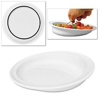 Bestselling Plate Guards