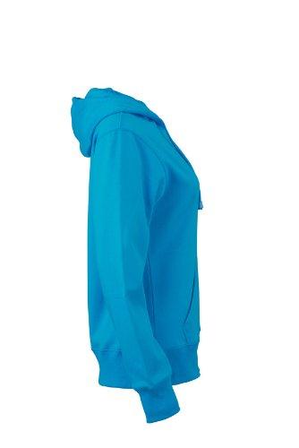amp; Sudadera turquoise Mujer Sweat Sweatshirt Para James Ladies Hooded Turquesa Nicholson wPnSdU