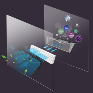 Hongfa Filtro Neato Robotics D701 Connected ricambio per Neato Botvac D85 D80 70E 75 80 85 D5 D3 Aspirapolvere robot 6 filtri e 3 spazzole laterali
