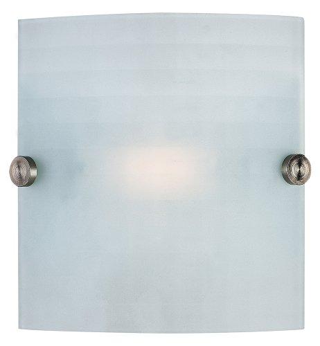 Radon Led Lights in US - 4