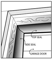 Professional Grade Weather-stripping (3) Piece for Overhead Door Jamb Seal, Used By Professional Installation Teams, 8' L
