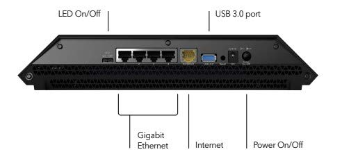 NETGEAR R7900P-100Nar Nighthawk X6S AC3000 MU-Mimo Smart Wi-Fi Router(Renewed)