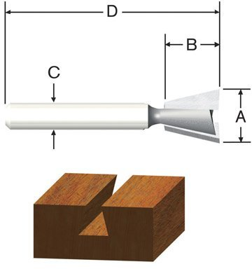2 Flute Dovetail Router Bit (Vermont American 23115 9/16-Inch by 7.5-Degree Carbide Tipped Dovetail Router Bit, 2-Flute 1/4-Inch Shank)