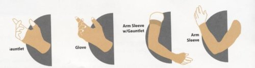 Mediven 95 Combined Arm Sleeve and Gauntlet, 30-40mmHg, Long, V, Beige, MDV73705