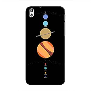 Cover It Up - School Project Planets Desire 816 Hard Case
