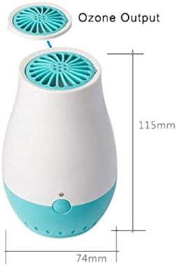 Ambientador de ozono USB, purificador de aire generador de ozono ...
