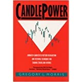Candlepower: Advanced Candlestick Pattern Recognition and Filtering Techniques for Trading Stocks and Futures by Gregory L. M