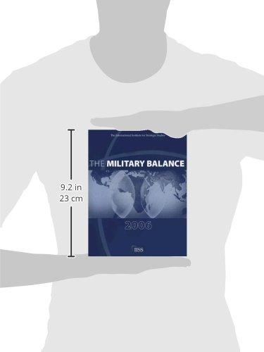 The Military Balance 2006 (Military Balance)