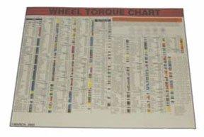 Lti Tools (LTI Tools Wheel Torque Laminated Wall Chart (LOC-1500-LWC))