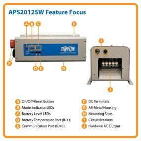 APS2012SW Feature Focus