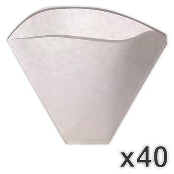 Filtro cafetera papel Nº 4 40 unidades | TECNHOGAR ...