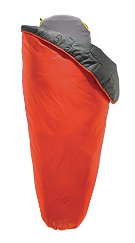 Thermarest Proton Blanket Curry