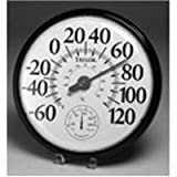 Taylor Precision 6712N Image Gallery Outdoor Wall Thermometer and Humidity Guide