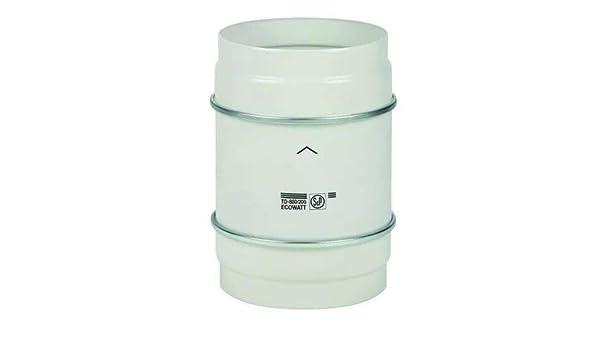S&P 5211021000 TD-250/100 ECOWATT Ventiladores Helicocentrífugos ...