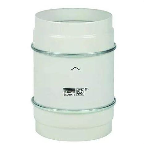 S&P 5211021000 TD-250/100 ECOWATT Ventiladores Helicocentrífugos de Bajo Consumo, 90-260V, 50/60Hz