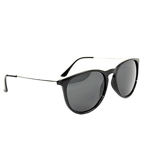 Women's Polarized Sunglasses from Eye Love, Designer,