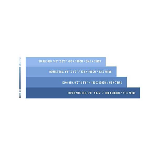 Direct Manufacturing - Sacco Porta Materasso ad Alta Resistenza, Letto Singolo, 3'0'' x 6'3'' / 90 x 190cm / 35,5 x 75… 5 spesavip