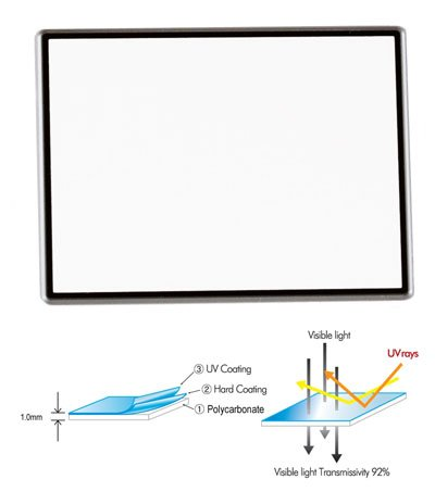 Promaster Hard LCD Screen Protector 2.5
