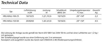 Single Room Ceramic Heat Exchanger 25//60m3