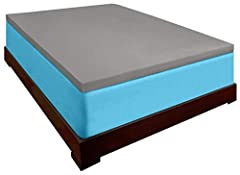 Memory foam's ability to reduce pressure points is one of the reasons so many people are using it to get the best night's sleep. Now you can enjoy the benefits of memory foam which reduces pressure points without having to buy a new mattress ...