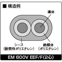昭和電線 EM 600V EEF/F 2×2.0mm 100m巻   B00Q19UCAW
