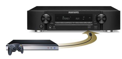 Marantz NR1504 Slim Line 5.1 Channel Home Theater Network AV ...