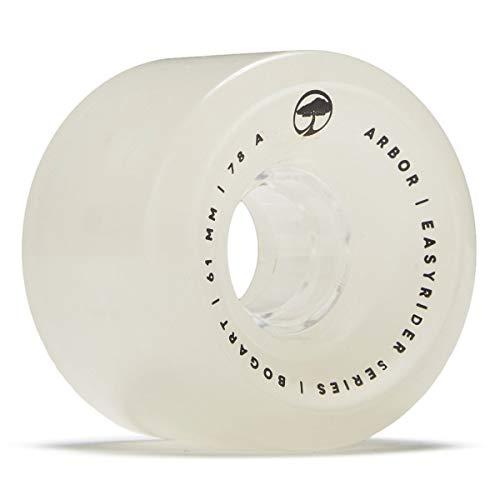 bogart wheels - 4