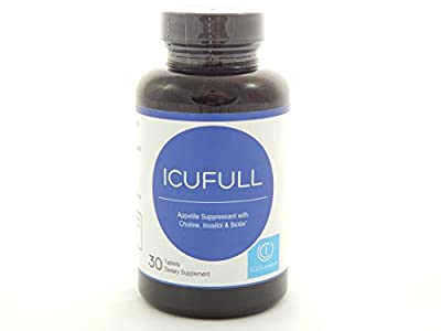 ICUfull Hunger Block Weight Loss Aid Appetite Suppressant