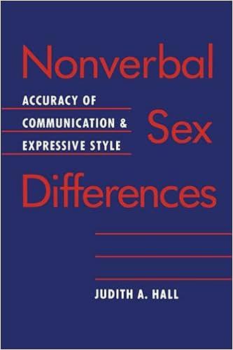 Between communication dont navigating nonverbal say sex