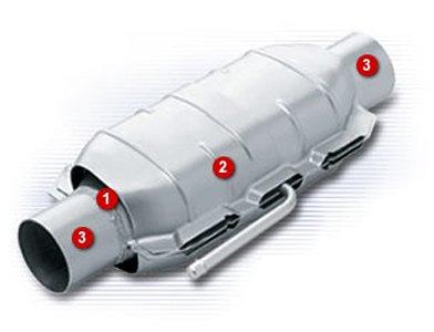 Walker Exhaust 15061 Universal Converter