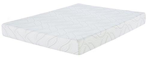 King Mattresses For Sale Shop For A King Size Mattress Online
