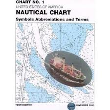 Nautical chart symbols, abbreviations, and terms : chart no. 1, United States of America (SuDoc C 55.402:SY 6/997)