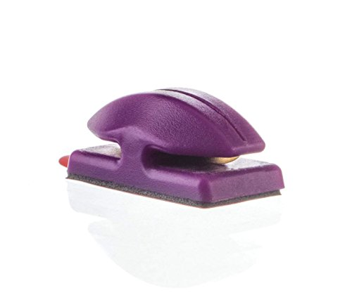 Thread Cutterz Flat Mountable Thread Cutter - - Thread Cutting