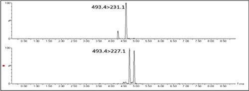 601510-100 - Contents : Kit Contains: Dienes Derivatizing Reagent, Vitamin D3 (Solution), Autosampler Glass Vial Inserts (300 microliters) - Dienes Derivatization MaxSpec Kit, Cayman Chemical Compan