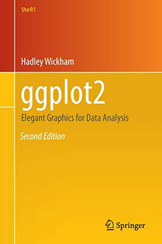 Pdf Science ggplot2: Elegant Graphics for Data Analysis (Use R!)