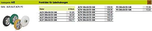 54/K Rad Tragkraft BLICKLE RAD ALTH 200/x 50//20 20/cm Durchmesser 1760/LB