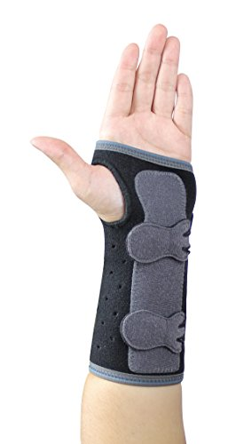 Zone – 365 Wrist Brace, Support for Carpal Tunnel, Tendonitis, Arthritis Pain and Post Surgery / Physical Therapy (S/M)