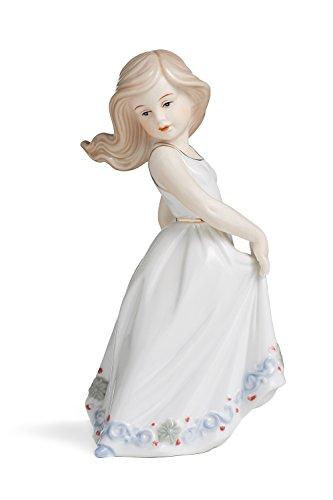 Victorian Figure (Victorian Girl Figurine Vintage Little Lady Statuette Child Porcelain Figures 8
