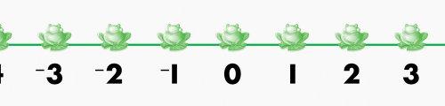 Funtastic Frogs Teacher's Number ()