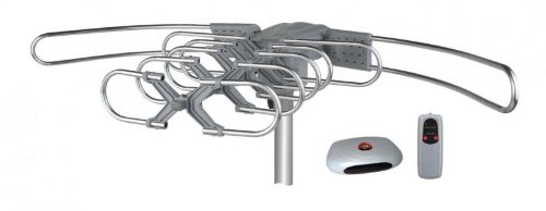 Remote controlled Directional Outdoor Antenna Rotation