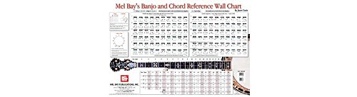 Mel Bay Banjo and Chord Reference Wall Chart