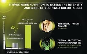 loreal inoa color care protective conditioner with argan oil green tea 169 - Inoa Color Care
