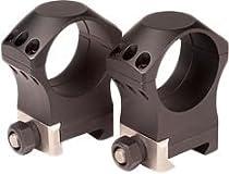 Nightforce Optics 34mm 1.375