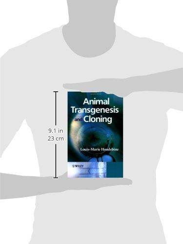 Animal Transgenesis and Cloning