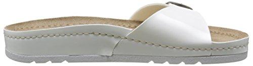 RohdeRiesa - Mules Mujer Blanco - Blanc (09 Blanc Laque)