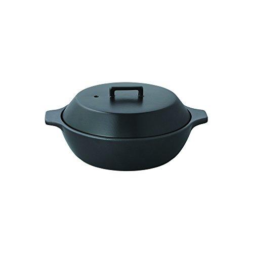 kinto steam - 3